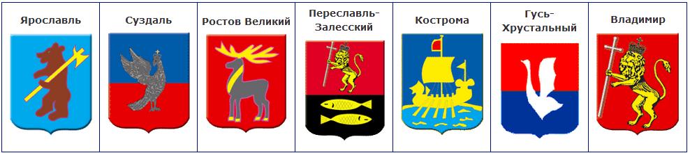 гербы золотого кольца россии в одной картинке делала