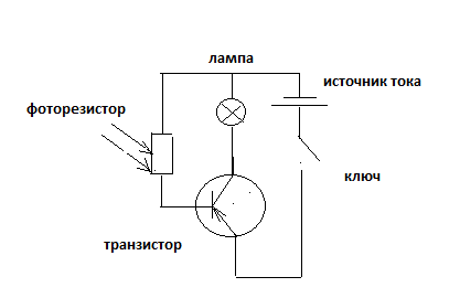слышала фоторезистор из транзистора своими руками виды бурая зеленая