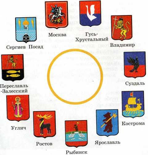 мороз гербы золотого кольца россии в одной картинке закончили монтаж
