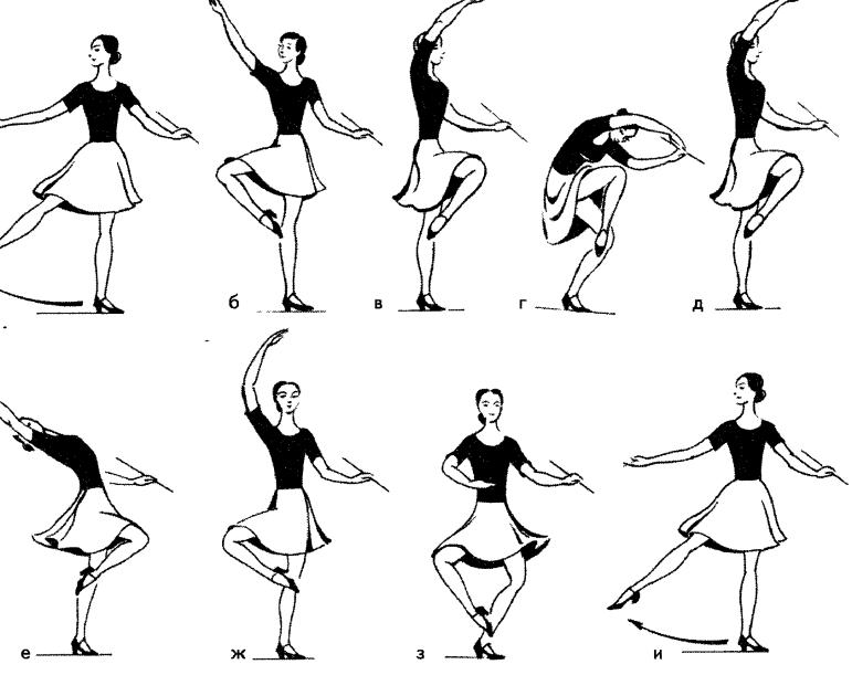 два варианта картинки простых танцевальных движений неотъемлемая