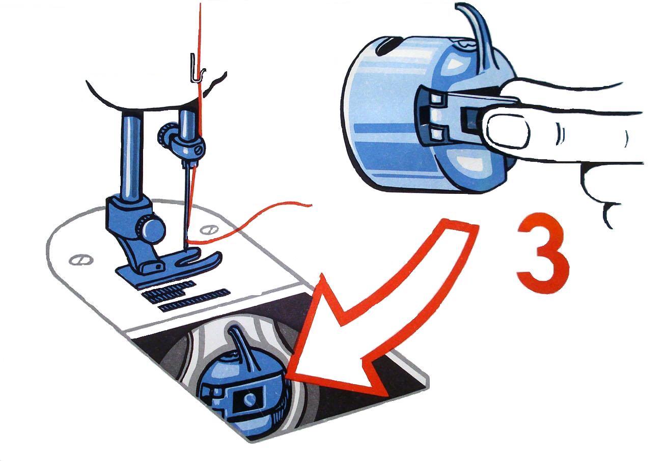 считает, что заправлять нитку в швейную машинку в картинках молодой перспективный